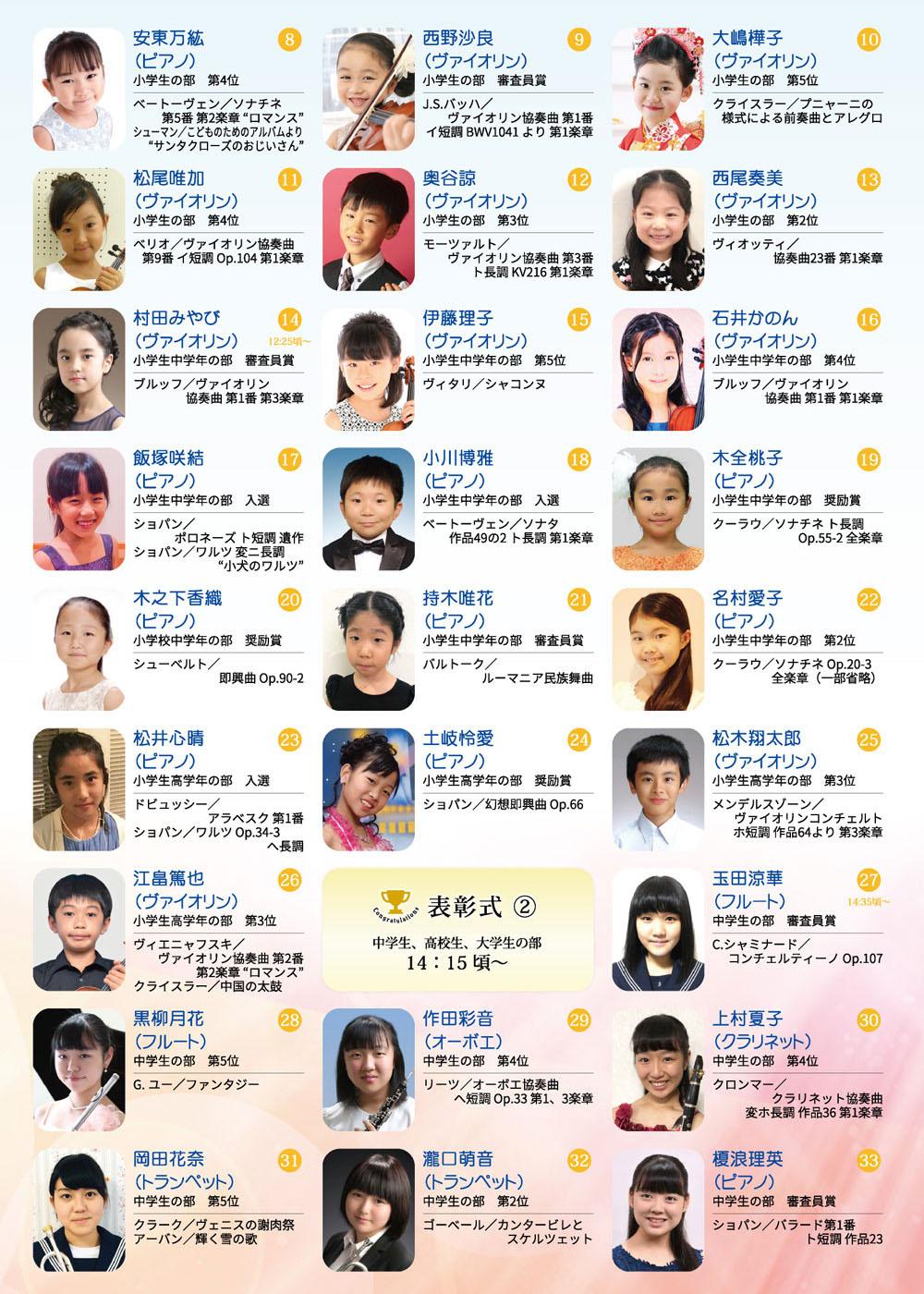 コンクール 全日本 ジュニア クラシック